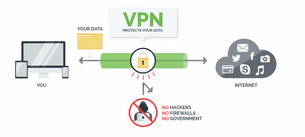 Which VPN to use in Singapore?, Will Netflix be able to block Singapore users using VPN, Here are the top 10 reasons why using a VPN in Singapore is one of the best, 10 Best VPN Apps That Work in Singapore in 2021 2022