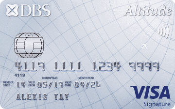 DBS Altitude Visa Signature Card is the Best travel miles credit card,How do travel credit cards work?,What's the difference between points and miles on a credit card?